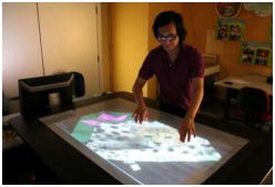 IC-Multitouch